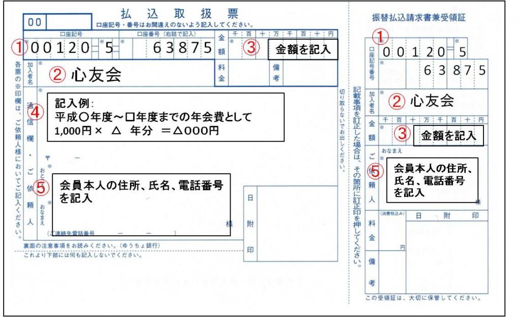 払込取扱票記入方法